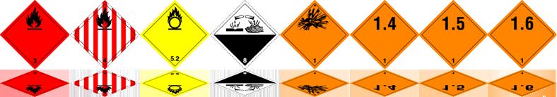 gevaarlijke-stoffen